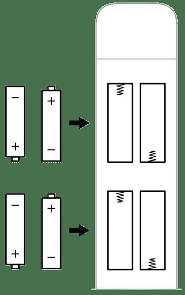 điều khiển từ xa loa bose soundbar không hoạt động