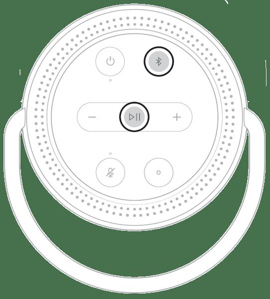 hướng dẫn sử dụng bose home speaker