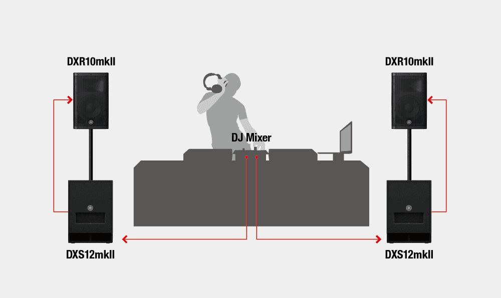 cấu hình hệ thống âm thanh dj