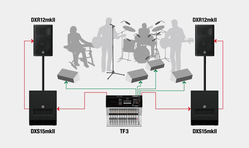hệ thống âm thanh biểu diễn ban nhạc