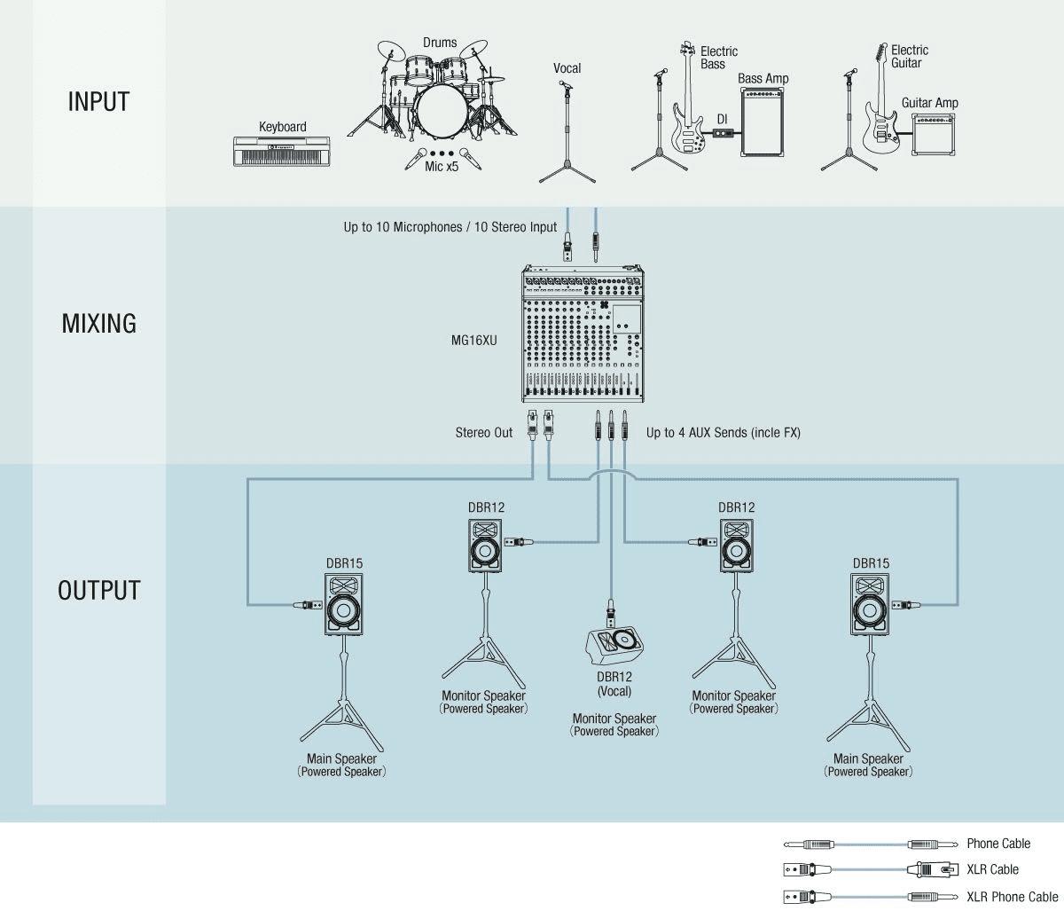 hệ thống âm thanh sân khấu